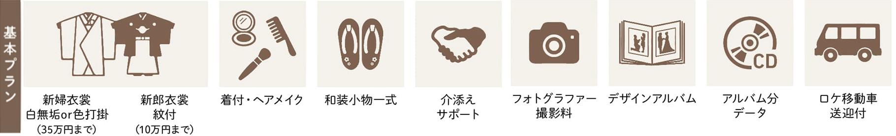正法寺 ロケーションプラン